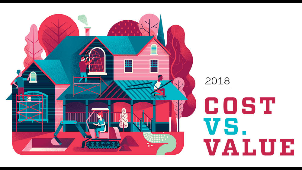 Remodeling Magazine's 2018 Cost Vs. Value Report